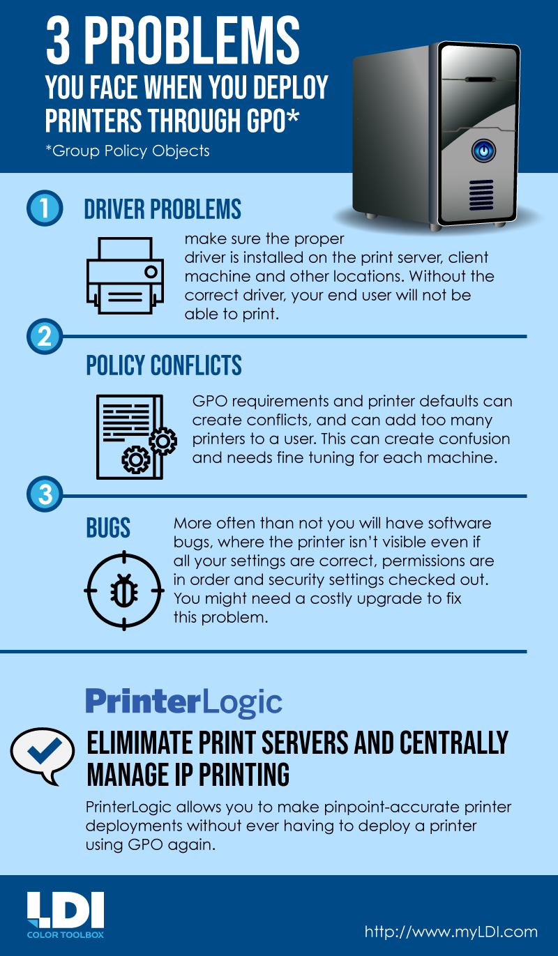 3_Problems_Infographic-1