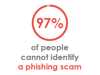 8_Tips_to_Help_Employees_Identify_A_Phishing_Scam-02