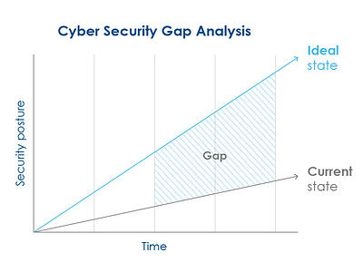 Cybersecurity Plan Top 4 Features-03