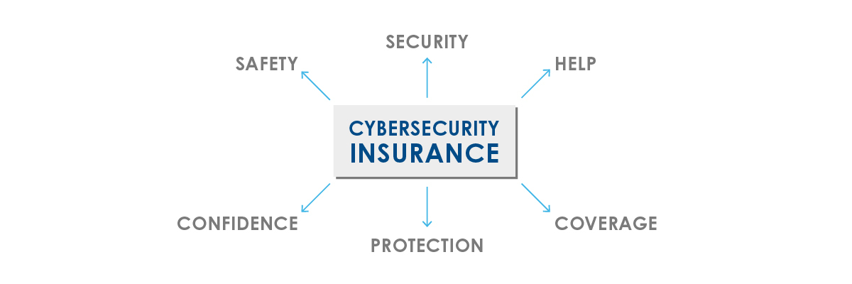 Cybersecurity_Insurance-_What_is_it_and_what_does_it_cover-02